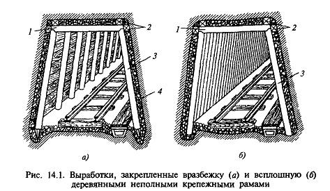 Рудничное крепление в России в начале 20 века